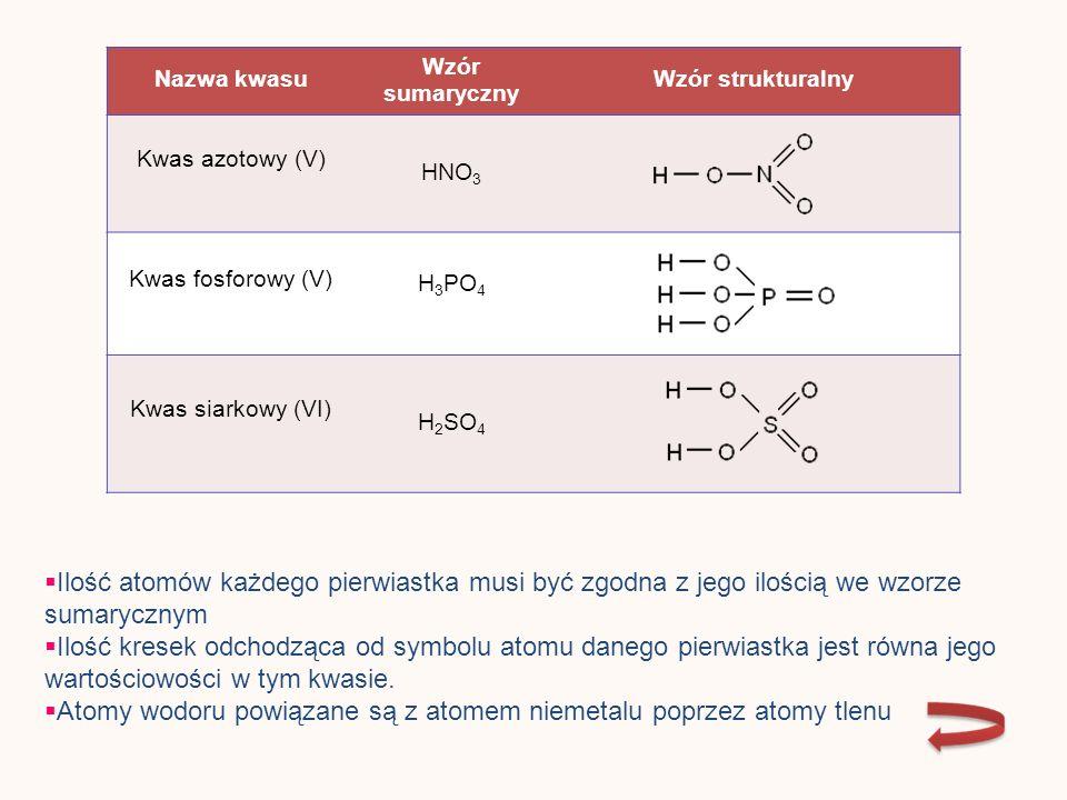 Nazwa kwasu Wzór sumaryczny Wzór strukturalny Kwas azotowy (V) HNO 3 Kwas fosforowy (V) H 3 PO 4 Kwas siarkowy (VI) H 2 SO 4 Ilość atomów każdego pierwiastka musi być zgodna z jego ilością we wzorze sumarycznym Ilość kresek odchodząca od symbolu atomu danego pierwiastka jest równa jego wartościowości w tym kwasie.