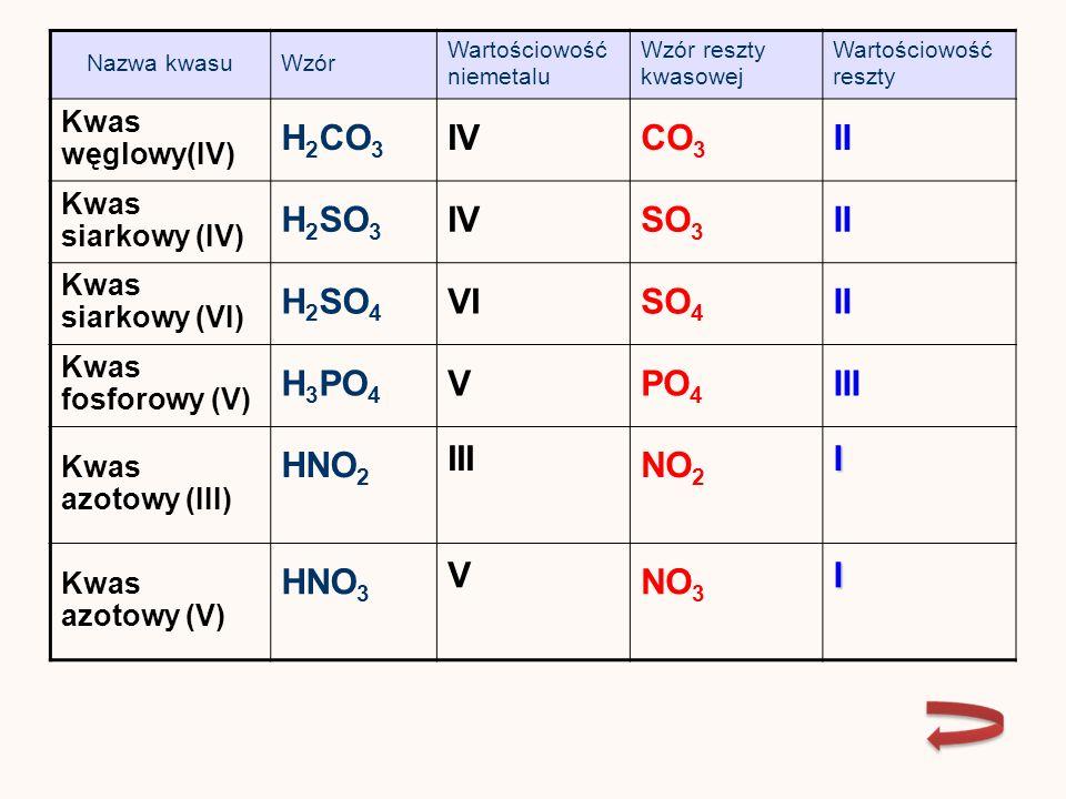Wzór ogólny kwasu Reszta kwasowa ma wartościowość równą ilości atomów wodoru w cząsteczce Kwasy, ze względu na budowę cząsteczki dzielimy: na tlenowe i beztlenowe Ze względu na trwałość: trwałe i nietrwałe Wraz z rozcieńczaniem moc kwasu maleje Przy rozcieńczaniu pamiętamy o tym, aby kwas wlewać powoli mieszając do wody, nigdy odwrotnie!