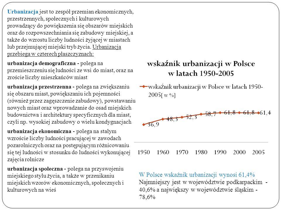 Miasta Polski w liczbach Według danych GUS z 1 stycznia 2010 roku w Polsce jest 903 miasta.