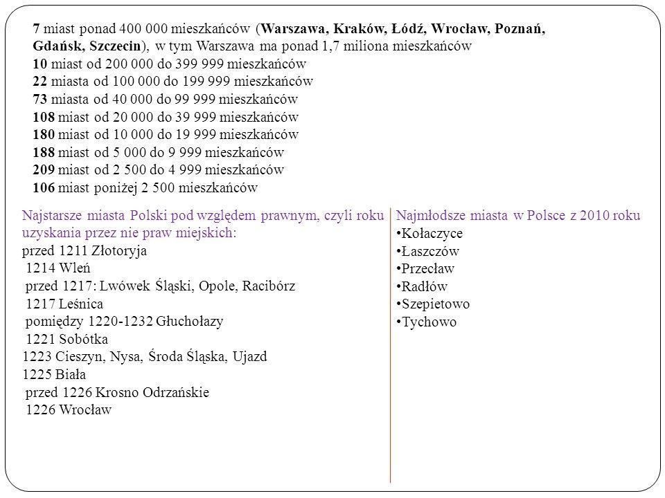 Funkcje wsi Podstawowa funkcja polskiej wsi to funkcja rolnicza ale postęp cywilizacyjny wymusza też funkcje pozarolnicze, takie jak: funkcja religijna tworzenie sanktuariów i miejsc kultu na terenach wiejskich, na przykład Wambierzyce w Kotlinie Kłodzkiej, Sulisławie na ziemi Sandomierskiej funkcja uzdrowiskowo-sanatoryjna tworzenie uzdrowiska z całym zapleczem leczniczym w czystym klimacie, na przykład Wysowa w Beskidzie Niskim; występowanie wód mineralnych – np.