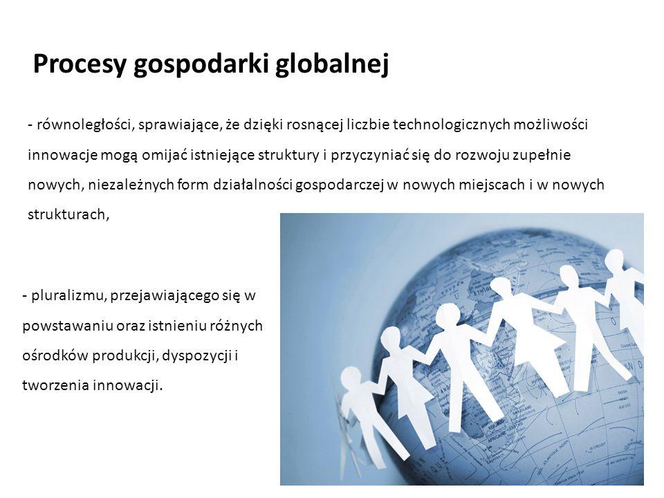 - równoległości, sprawiające, że dzięki rosnącej liczbie technologicznych możliwości innowacje mogą omijać istniejące struktury i przyczyniać się do r