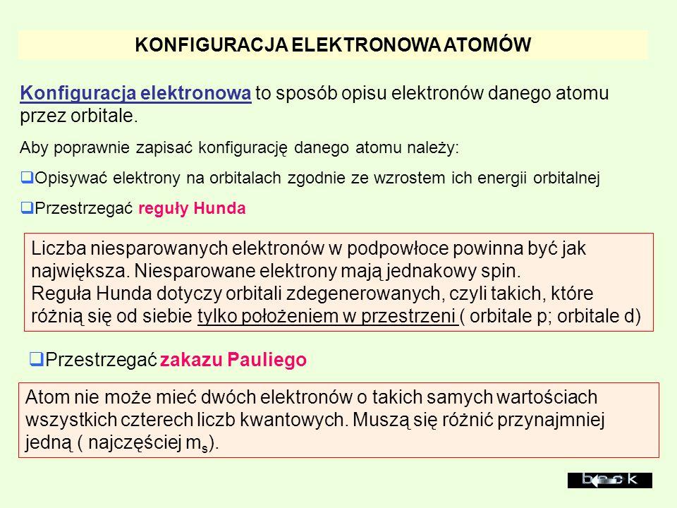 KONFIGURACJA ELEKTRONOWA ATOMÓW Konfiguracja elektronowa to sposób opisu elektronów danego atomu przez orbitale. Aby poprawnie zapisać konfigurację da