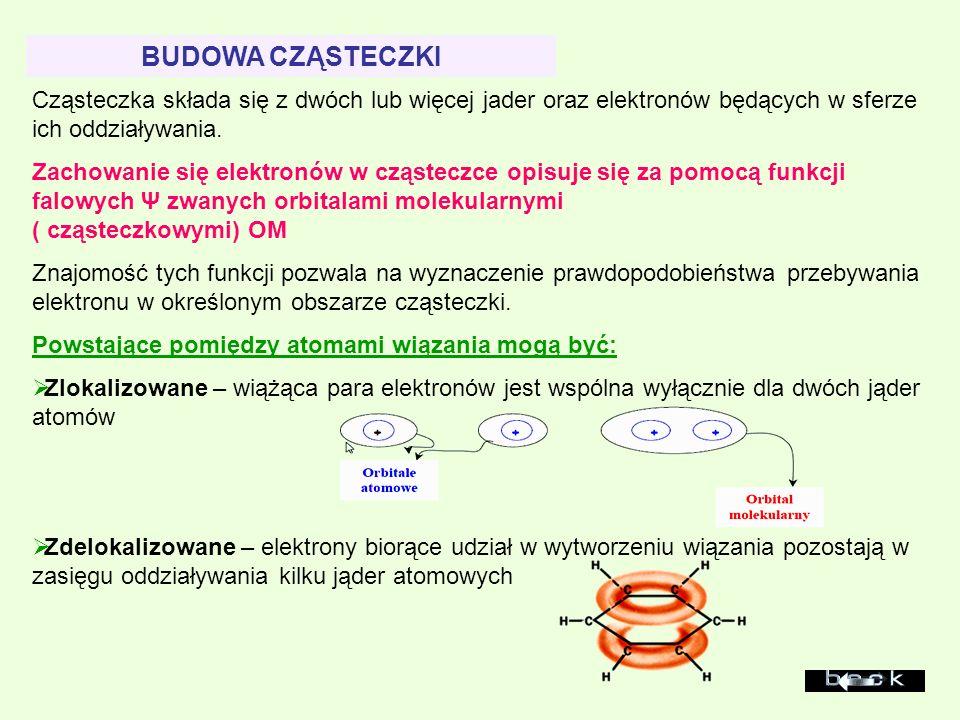 BUDOWA CZĄSTECZKI Cząsteczka składa się z dwóch lub więcej jader oraz elektronów będących w sferze ich oddziaływania. Zachowanie się elektronów w cząs