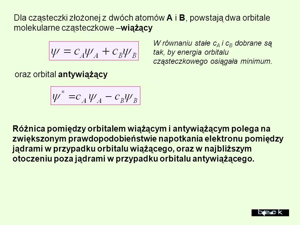 Dla cząsteczki złożonej z dwóch atomów A i B, powstają dwa orbitale molekularne cząsteczkowe –wiążący oraz orbital antywiążący Różnica pomiędzy orbita