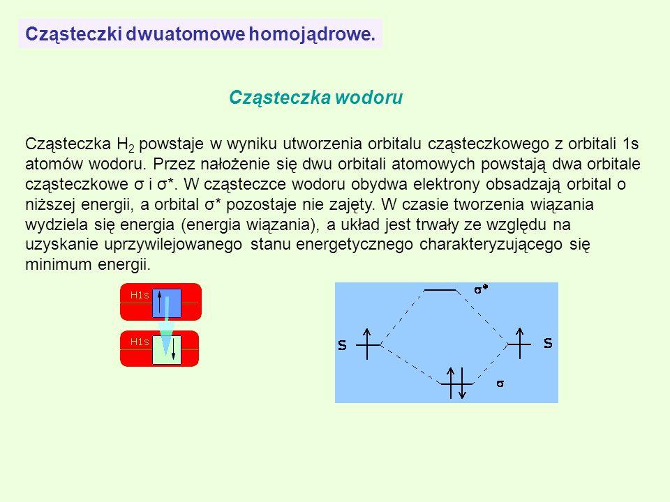 Cząsteczki dwuatomowe homojądrowe. Cząsteczka wodoru Cząsteczka H 2 powstaje w wyniku utworzenia orbitalu cząsteczkowego z orbitali 1s atomów wodoru.