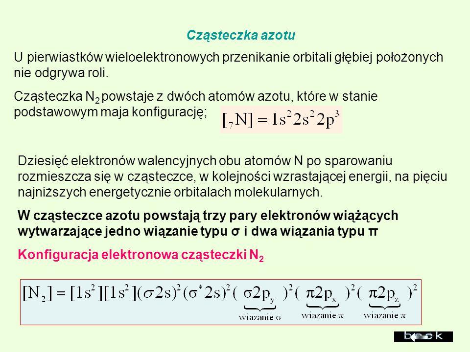 Cząsteczka azotu U pierwiastków wieloelektronowych przenikanie orbitali głębiej położonych nie odgrywa roli. Cząsteczka N 2 powstaje z dwóch atomów az