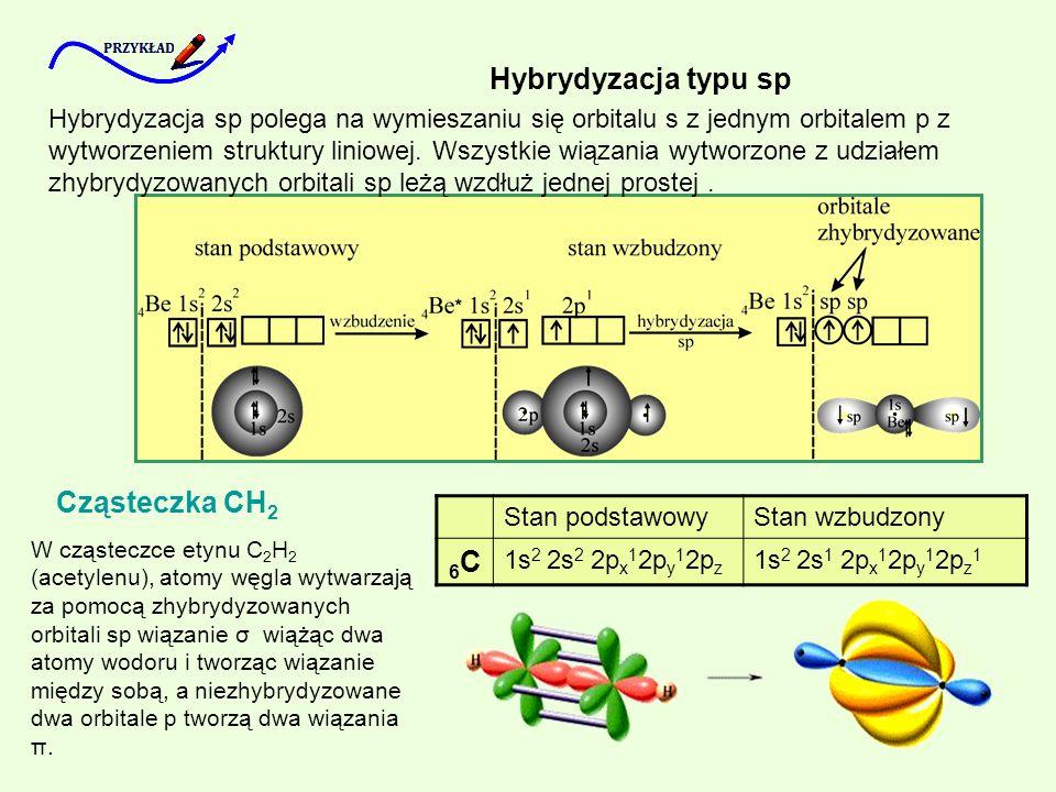 Hybrydyzacja typu sp Hybrydyzacja sp polega na wymieszaniu się orbitalu s z jednym orbitalem p z wytworzeniem struktury liniowej. Wszystkie wiązania w