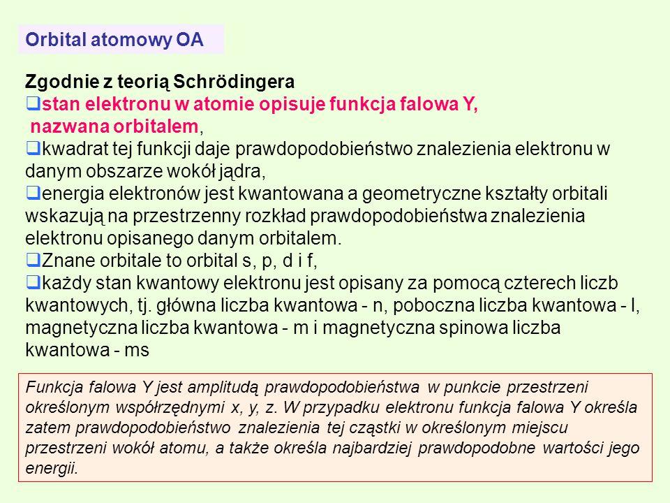 Orbital atomowy OA Zgodnie z teorią Schrödingera stan elektronu w atomie opisuje funkcja falowa Y, nazwana orbitalem, kwadrat tej funkcji daje prawdop