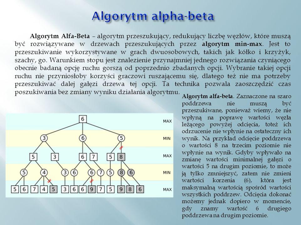 Algorytm Alfa-Beta – algorytm przeszukujący, redukujący liczbę węzłów, które muszą być rozwiązywane w drzewach przeszukujących przez algorytm min-max.