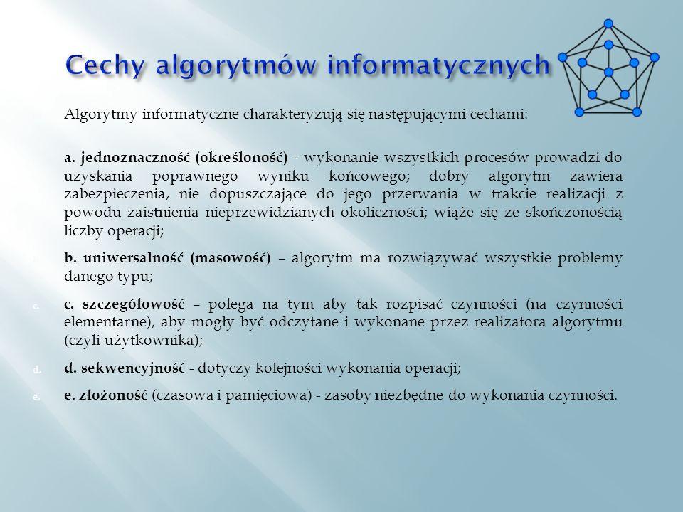 Algorytmy informatyczne charakteryzują się następującymi cechami: a.