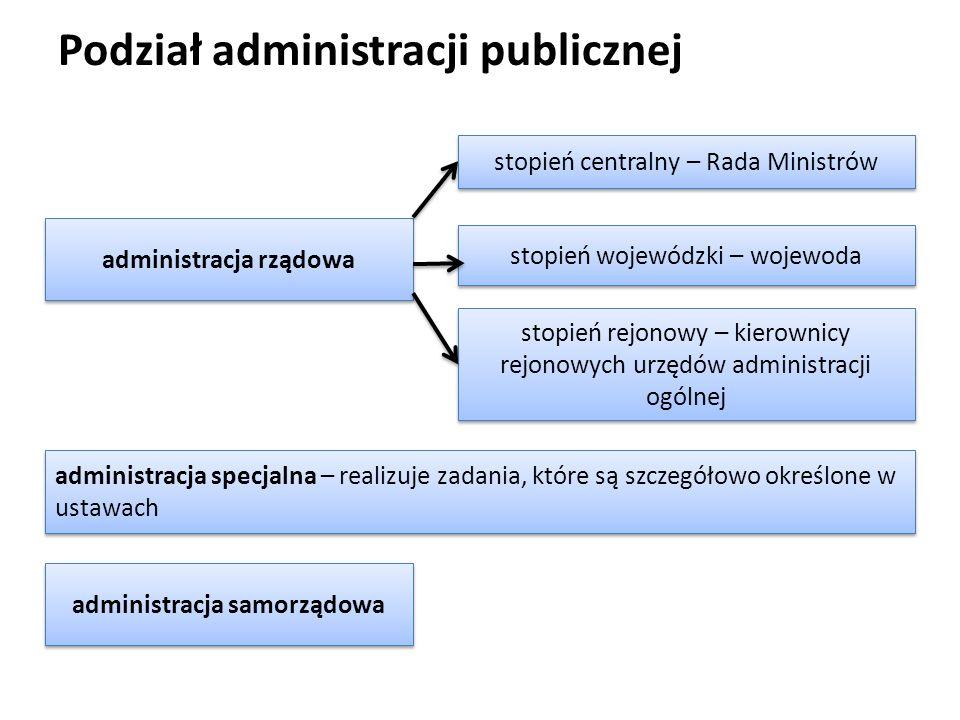 Podział administracji publicznej administracja rządowa stopień centralny – Rada Ministrów stopień wojewódzki – wojewoda stopień rejonowy – kierownicy