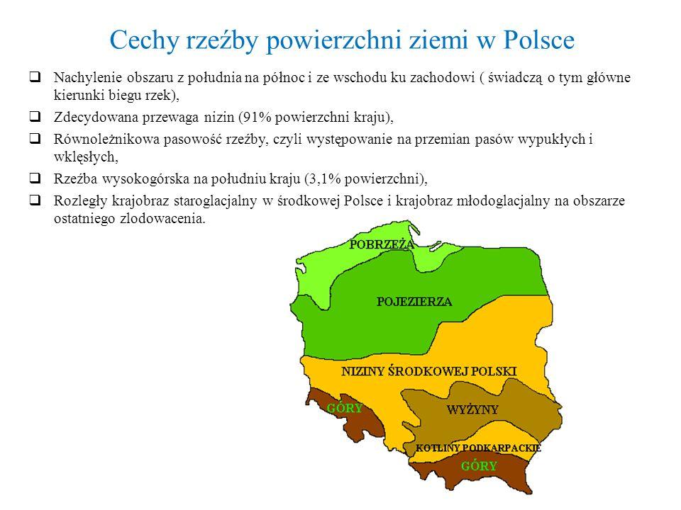 Pasowość rzeźby i równoleżnikowy układ krain Charakterystyczną cechą rzeźby Polski jest jej pasowość – równoleżnikowe pasy obniżeń i wyniesień występują na przemian.