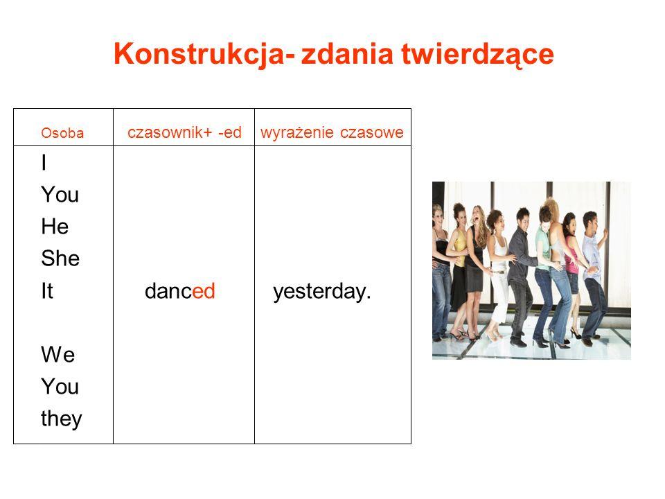 Konstrukcja- zdania twierdzące Osoba czasownik+ -ed wyrażenie czasowe I You He She It danced yesterday.