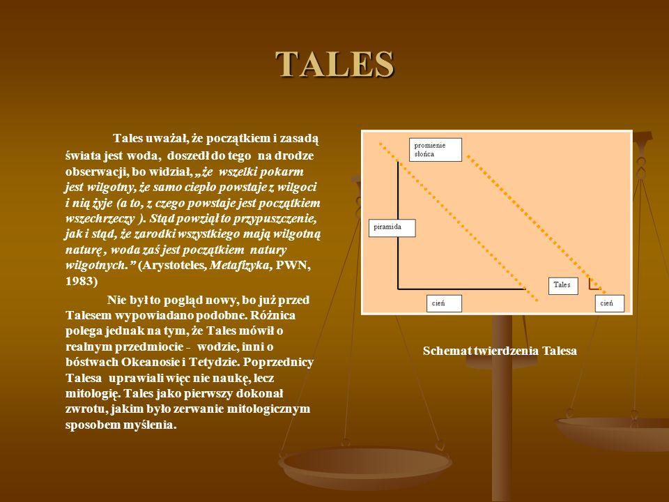TALES Tales uważał, że początkiem i zasadą świata jest woda, doszedł do tego na drodze obserwacji, bo widział, że wszelki pokarm jest wilgotny, że sam