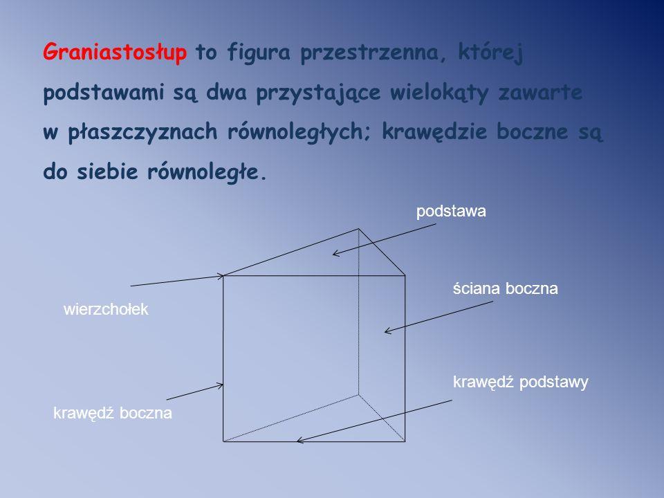 Graniastosłup to figura przestrzenna, której podstawami są dwa przystające wielokąty zawarte w płaszczyznach równoległych; krawędzie boczne są do sieb