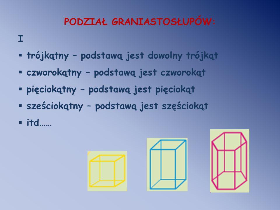 PODZIAŁ GRANIASTOSŁUPÓW: I trójkątny – podstawą jest dowolny trójkąt czworokątny – podstawą jest czworokąt pięciokątny – podstawą jest pięciokąt sześc