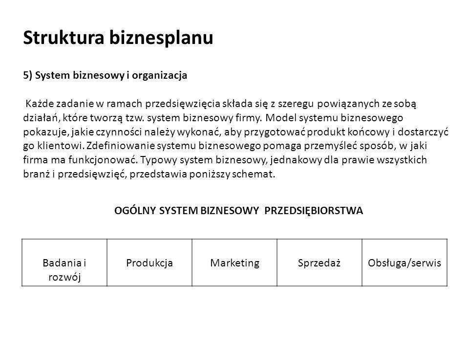 Struktura biznesplanu 5) System biznesowy i organizacja Każde zadanie w ramach przedsięwzięcia składa się z szeregu powiązanych ze sobą działań, które