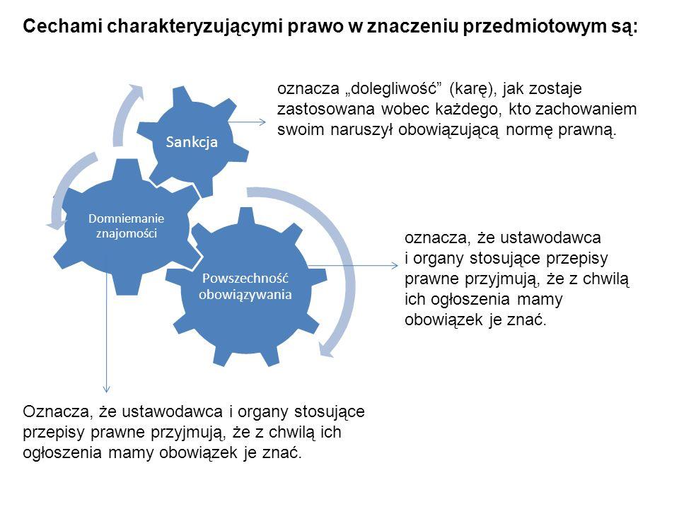 Funkcje prawa Funkcja regulacji życia społecznego (stabilizacyjna) – prawo pozwala zapewnić obywatelom poczucie bezpieczeństwa w państwie.