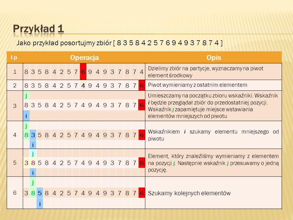 Lp. OperacjaOpis 1 83584257694937874 Dzielimy zbiór na partycje, wyznaczamy na piwot element środkowy 2 83584257494937876 Piwot wymieniamy z ostatnim