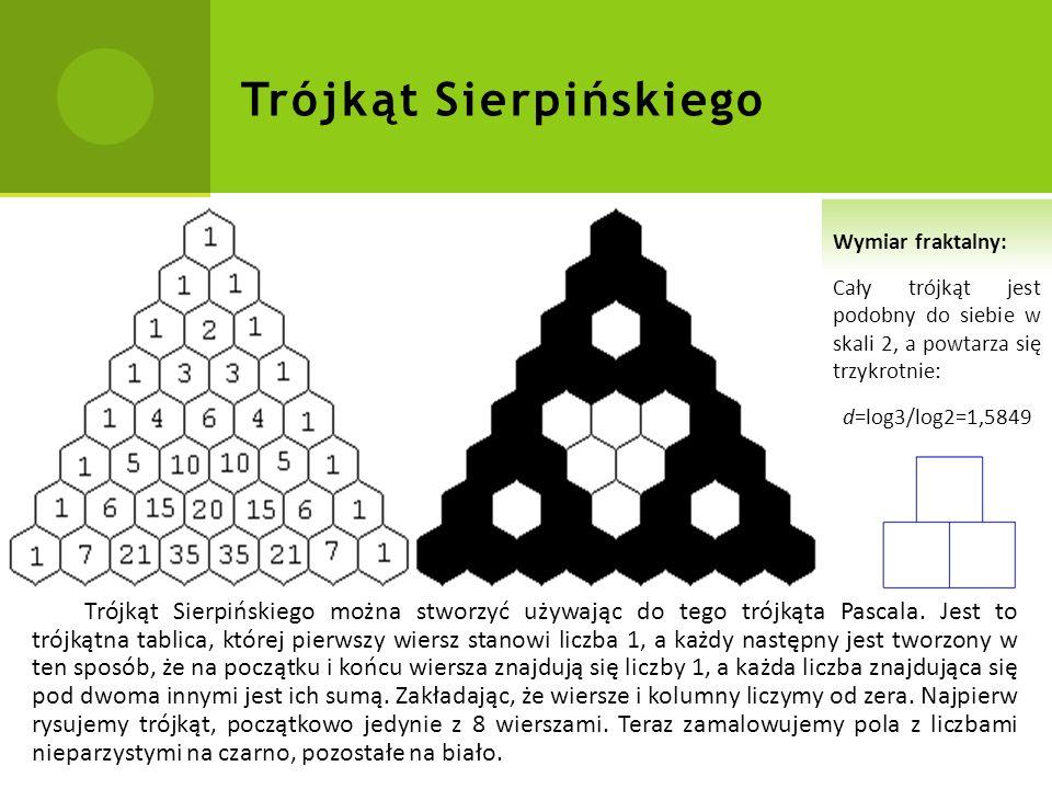 Trójkąt Sierpińskiego Trójkąt Sierpińskiego można stworzyć używając do tego trójkąta Pascala.