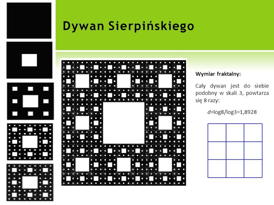 Dywan Sierpińskiego Wymiar fraktalny: Cały dywan jest do siebie podobny w skali 3, powtarza się 8 razy: d=log8/log3=1,8928