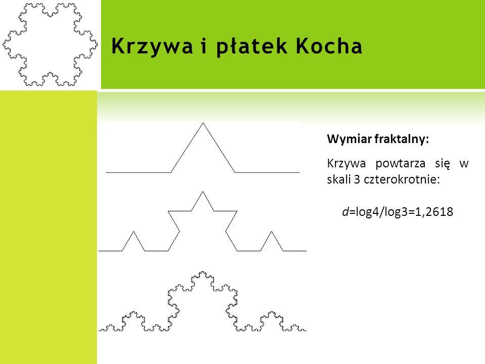 Krzywa i płatek Kocha Wymiar fraktalny: Krzywa powtarza się w skali 3 czterokrotnie: d=log4/log3=1,2618