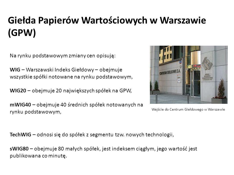Giełda Papierów Wartościowych w Warszawie (GPW) Na rynku podstawowym zmiany cen opisują: WIG – Warszawski Indeks Giełdowy – obejmuje wszystkie spółki notowane na rynku podstawowym, WIG20 – obejmuje 20 największych spółek na GPW, mWIG40 – obejmuje 40 średnich spółek notowanych na rynku podstawowym, Wejście do Centrum Giełdowego w Warszawie TechWIG – odnosi się do spółek z segmentu tzw.