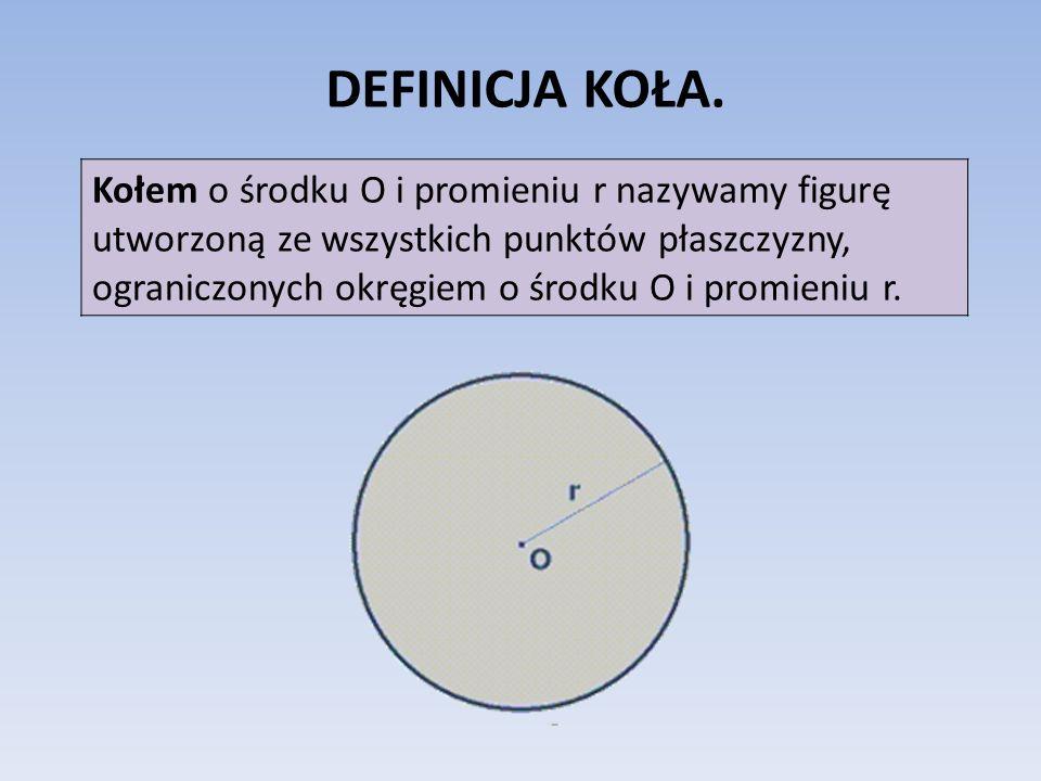 DEFINICJA KOŁA. Kołem o środku O i promieniu r nazywamy figurę utworzoną ze wszystkich punktów płaszczyzny, ograniczonych okręgiem o środku O i promie