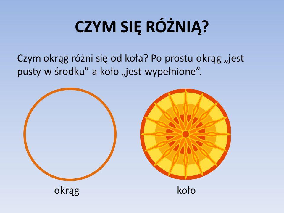 CZYM SIĘ RÓŻNIĄ? Czym okrąg różni się od koła? Po prostu okrąg jest pusty w środku a koło jest wypełnione. okrągkoło