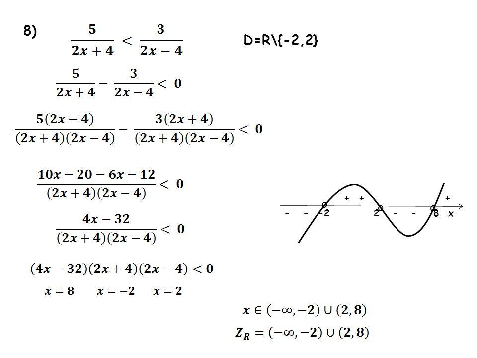 8) -2-2 ++ x8 + --- oo o D=R\{-2,2}