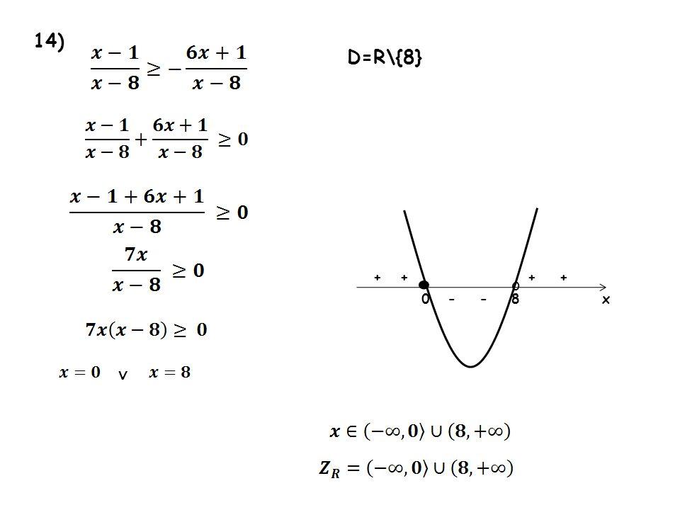 14) 80x o ++++ -- D=R\{8}