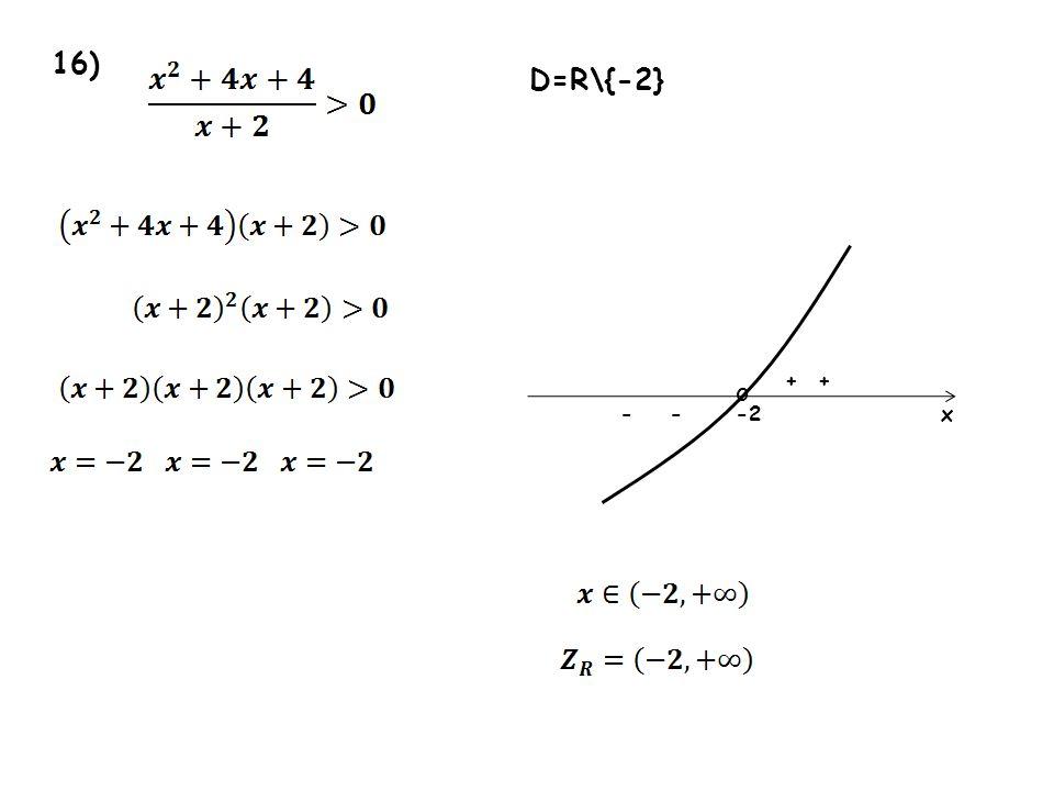 16) -2 + -x o - + D=R\{-2}