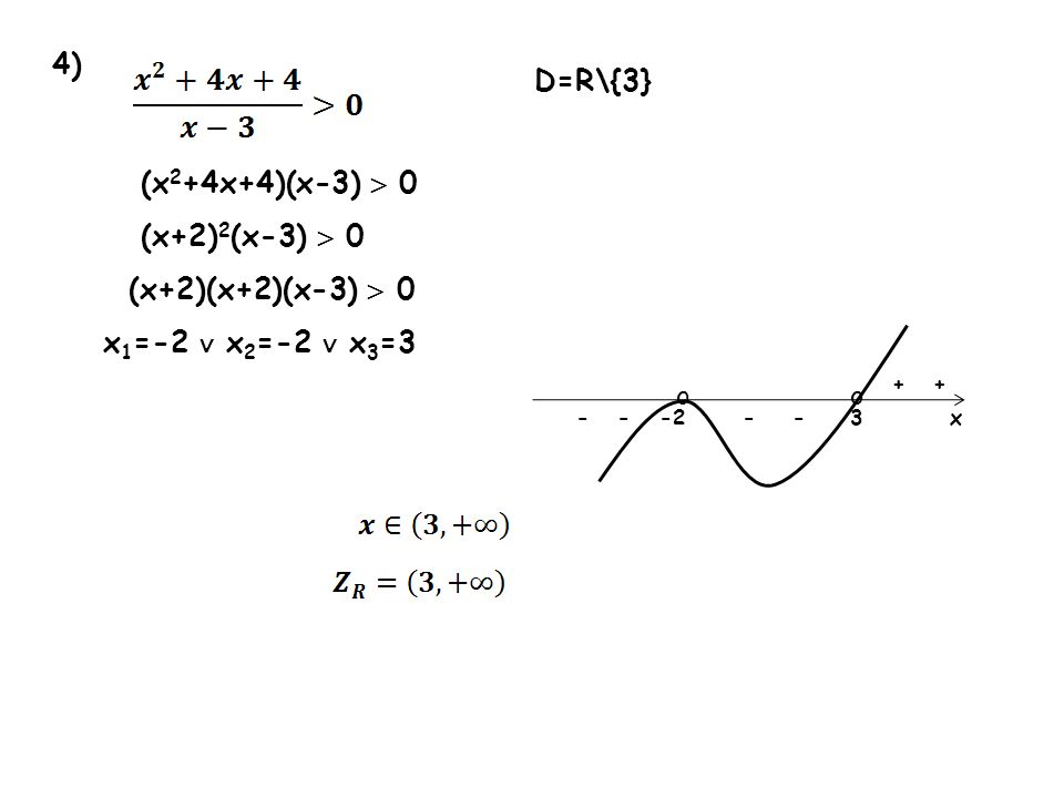 4) (x 2 +4x+4)(x-3) 0 (x+2) 2 (x-3) 0 (x+2)(x+2)(x-3) 0 x 1 =-2 x 2 =-2 x 3 =3 3-2 + ---x oo - + D=R\{3}