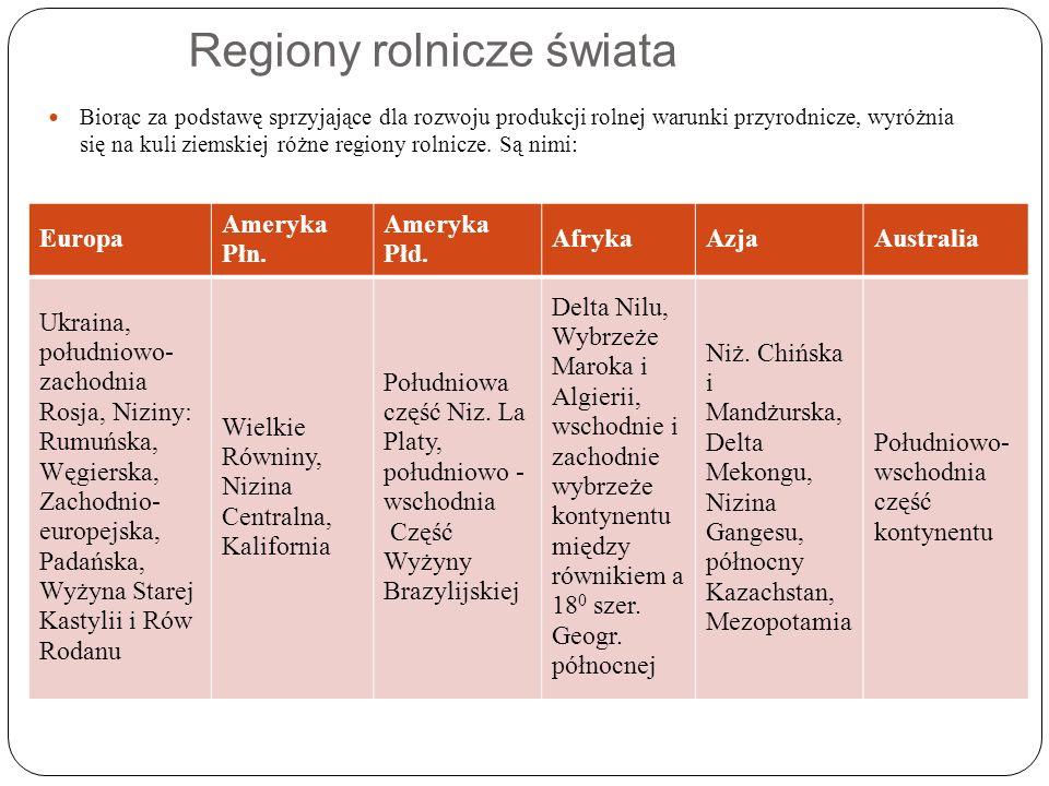 Regiony rolnicze świata Biorąc za podstawę sprzyjające dla rozwoju produkcji rolnej warunki przyrodnicze, wyróżnia się na kuli ziemskiej różne regiony