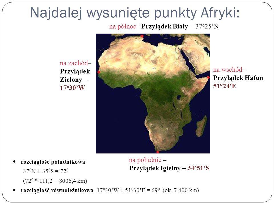 Najdalej wysunięte punkty Afryki: na północ– Przylądek Biały - 37 o 25N na południe – Przylądek Igielny – 34 o 51S na wschód– Przylądek Hafun 51°24'E