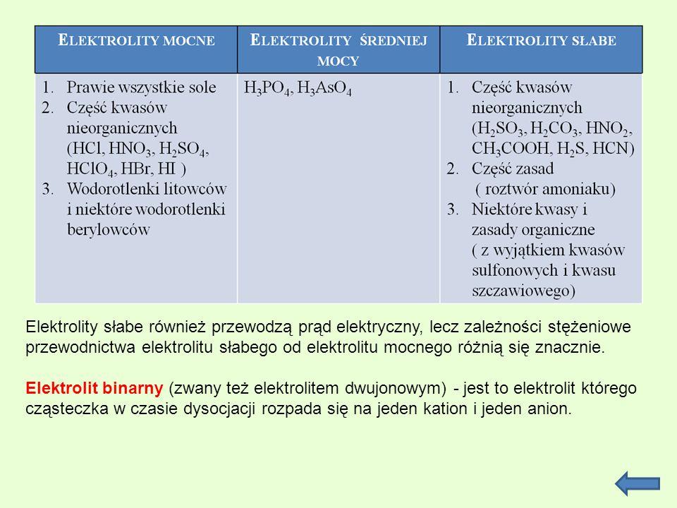 Elektrolity słabe również przewodzą prąd elektryczny, lecz zależności stężeniowe przewodnictwa elektrolitu słabego od elektrolitu mocnego różnią się z