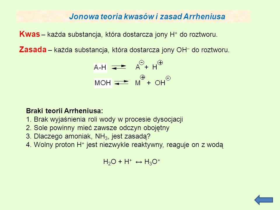 Jonowa teoria kwasów i zasad Arrheniusa Kwas – każda substancja, która dostarcza jony H + do roztworu. Zasada – każda substancja, która dostarcza jony