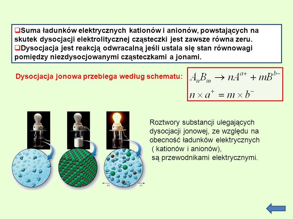 Suma ładunków elektrycznych kationów i anionów, powstających na skutek dysocjacji elektrolitycznej cząsteczki jest zawsze równa zeru. Dysocjacja jest