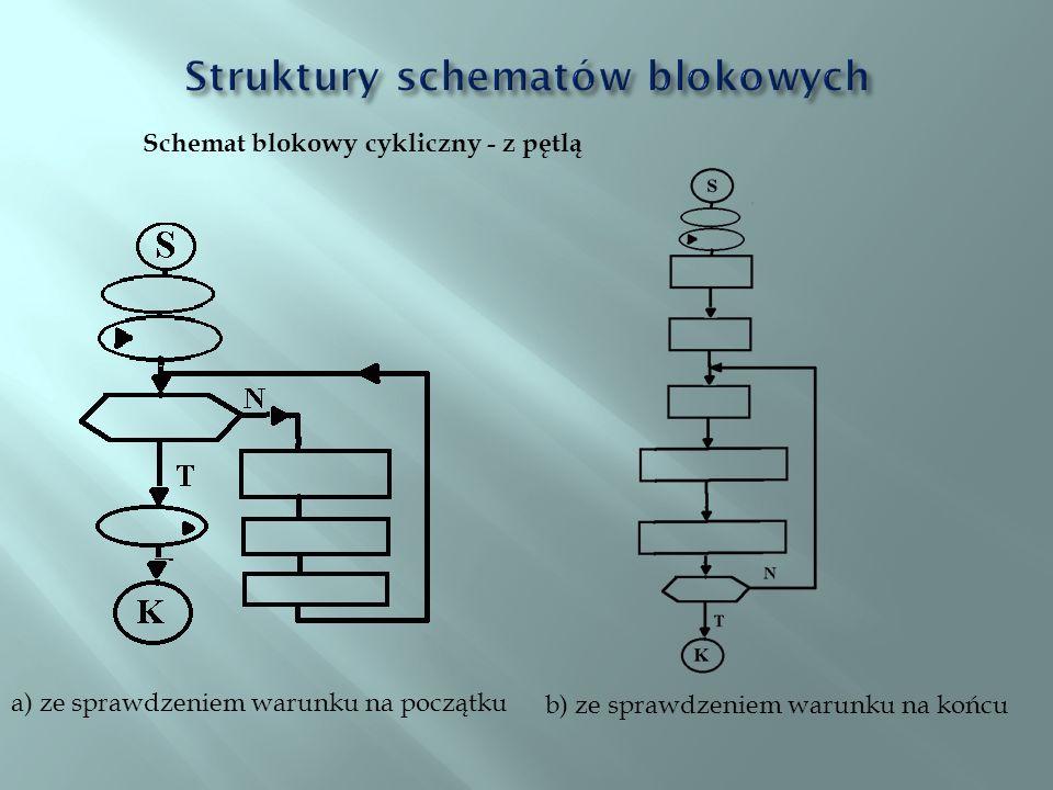 a) ze sprawdzeniem warunku na początku b) ze sprawdzeniem warunku na końcu Schemat blokowy cykliczny - z pętlą