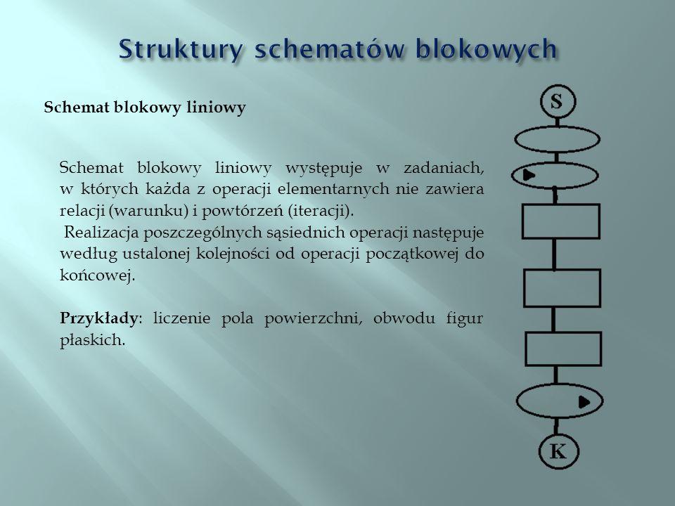 Schemat blokowy liniowy Schemat blokowy liniowy występuje w zadaniach, w których każda z operacji elementarnych nie zawiera relacji (warunku) i powtór