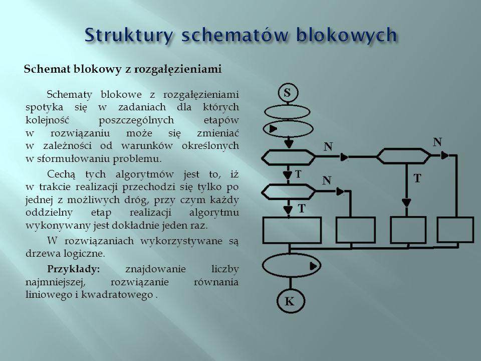 Schemat blokowy z rozgałęzieniami Schematy blokowe z rozgałęzieniami spotyka się w zadaniach dla których kolejność poszczególnych etapów w rozwiązaniu