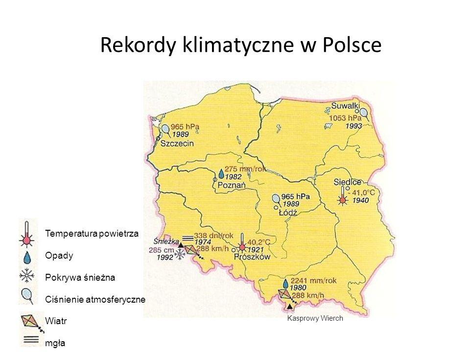 Rekordy klimatyczne w Polsce Temperatura powietrza Opady Pokrywa śnieżna Ciśnienie atmosferyczne Wiatr mgła Kasprowy Wierch