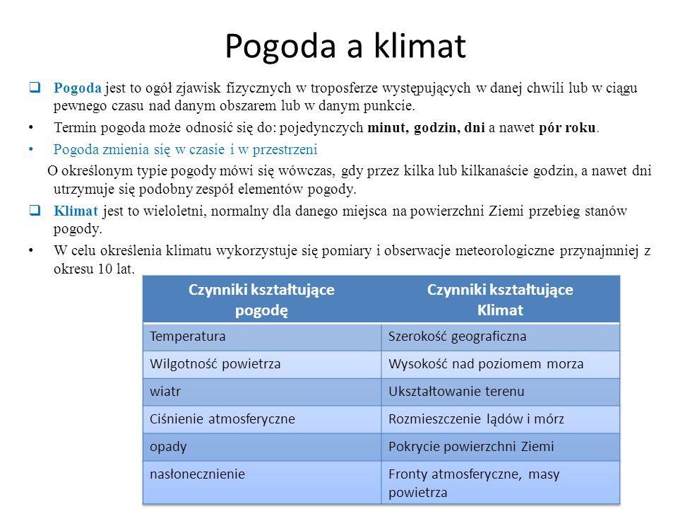 Uwarunkowania klimatu w Polsce Klimat jest wynikiem oddziaływania dwóch głównych grup czynników: meteorologicznych i niemeteorologicznych.