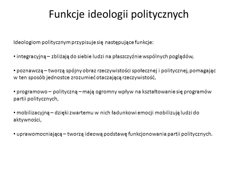 Funkcje ideologii politycznych Ideologiom politycznym przypisuje się następujące funkcje: integracyjną – zbliżają do siebie ludzi na płaszczyźnie wspó