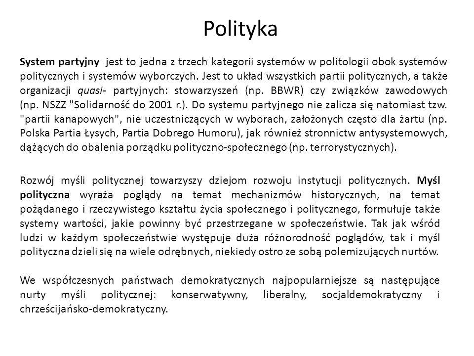 Myśl polityczna przejawia się w postaci ideologii, doktryny politycznej bądź programu politycznego.