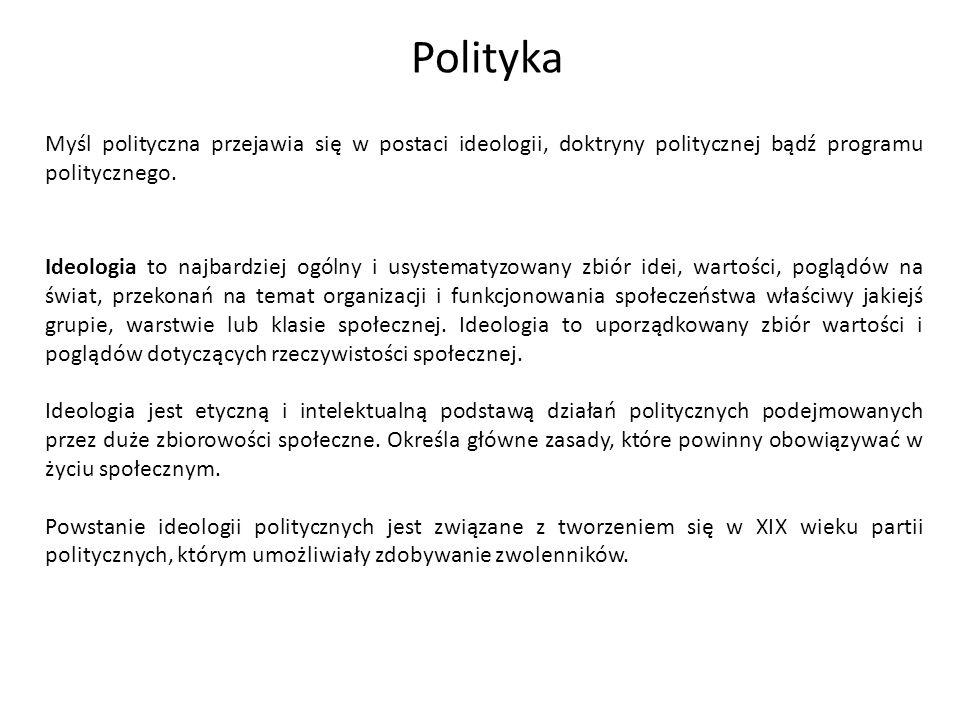 Myśl polityczna przejawia się w postaci ideologii, doktryny politycznej bądź programu politycznego. Ideologia to najbardziej ogólny i usystematyzowany