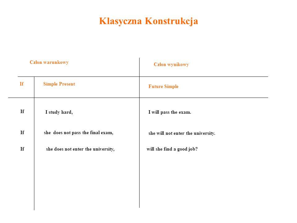 Klasyczna Konstrukcja Człon warunkowy Człon wynikowy IfSimple Present Future Simple If I study hard,I will pass the exam. Ifshe does not pass the fina