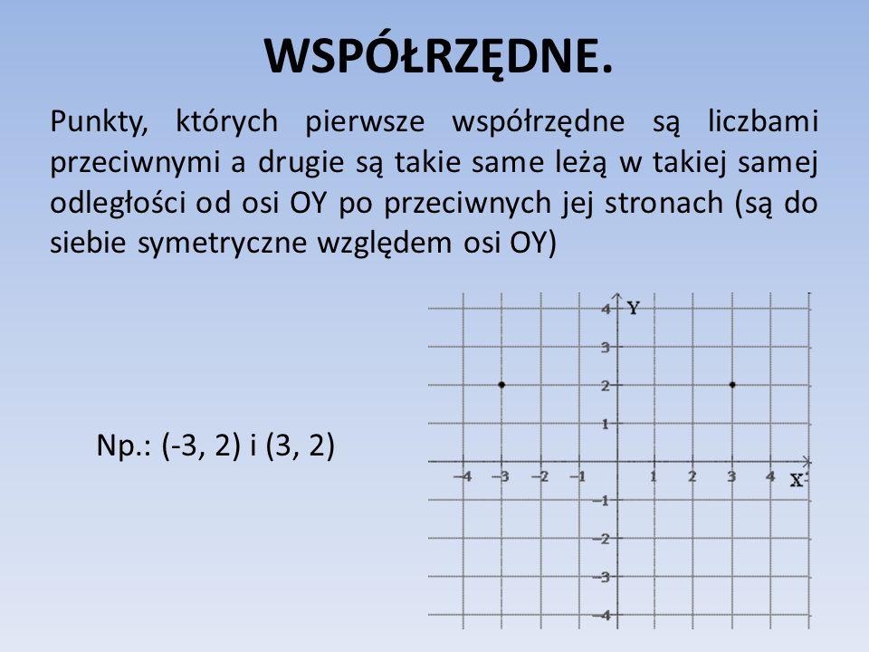 WSPÓŁRZĘDNE. Punkty, których pierwsze współrzędne są liczbami przeciwnymi a drugie są takie same leżą w takiej samej odległości od osi OY po przeciwny