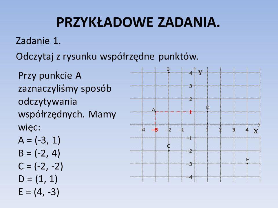 PRZYKŁADOWE ZADANIA. Zadanie 1. Odczytaj z rysunku współrzędne punktów. Przy punkcie A zaznaczyliśmy sposób odczytywania współrzędnych. Mamy więc: A =