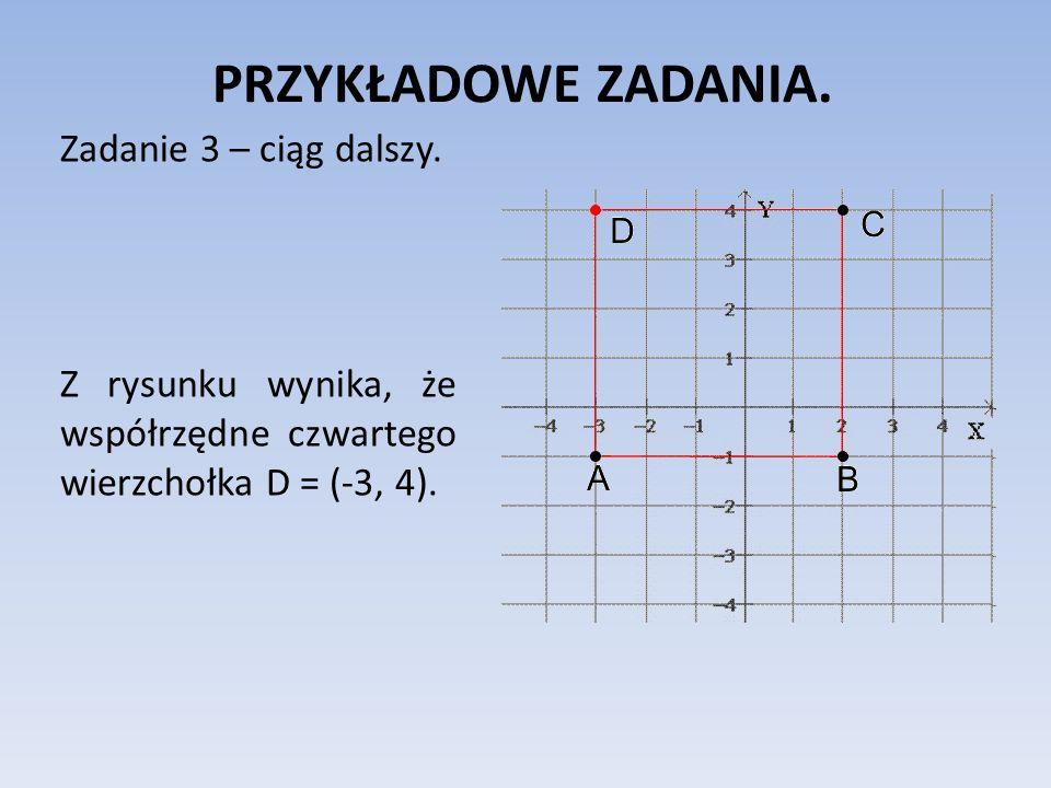 PRZYKŁADOWE ZADANIA. Zadanie 3 – ciąg dalszy. Z rysunku wynika, że współrzędne czwartego wierzchołka D = (-3, 4).